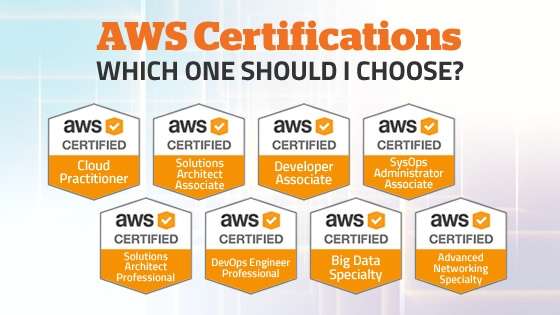 Ibm cloud solution architect certification