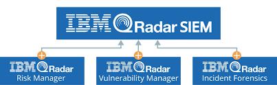 IBM Qradar SIEM Training in Delhi, Gurgaon, Gurugram, Noida